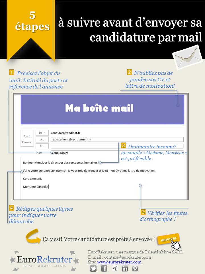 5  u00e9tapes  u00e0 suivre avant d u0026 39 envoyer sa candidature par mail